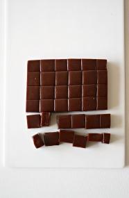 https://sueesss.ch/2019/03/05/schokolade-3/
